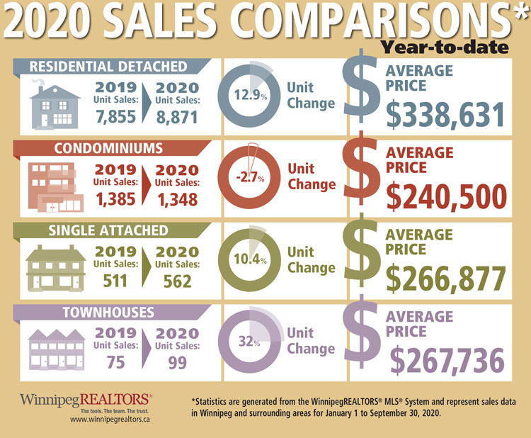 Sales-Comparisons-SEPT2020.jpg (129 KB)