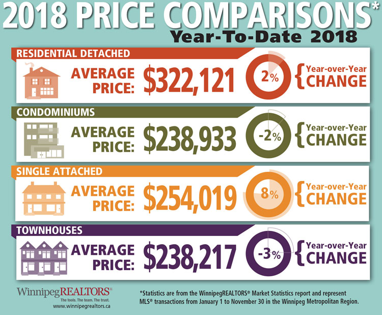YTD-November-2018-Price-Comparisons.jpg (135 KB)