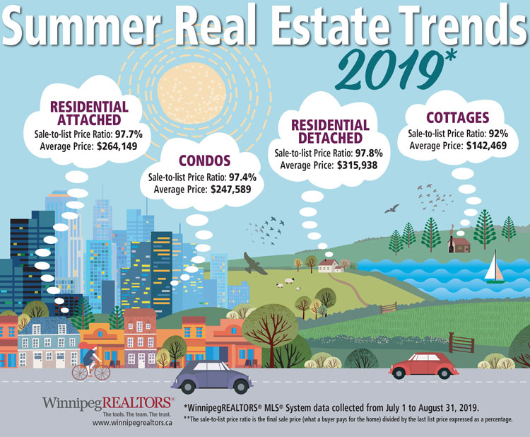 Summer-market-trends-July-August-2019.jpg (131 KB)